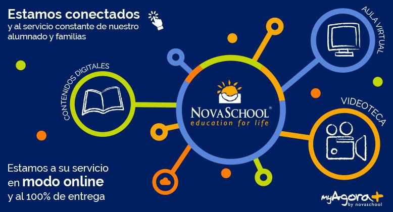 En Novaschool estamos conectados